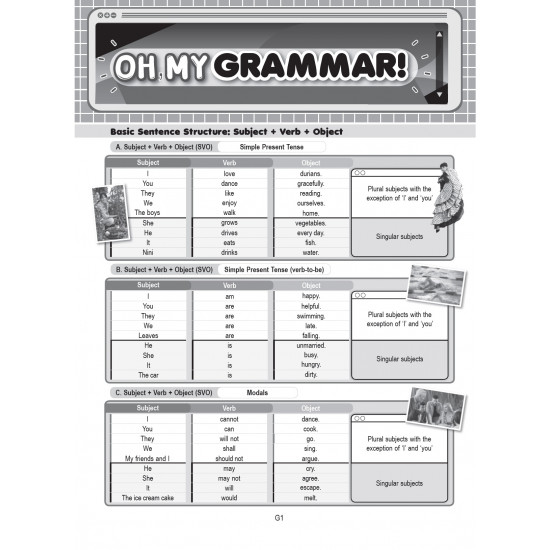 Get Ready! PT3 English Form 3 (Paper 1)