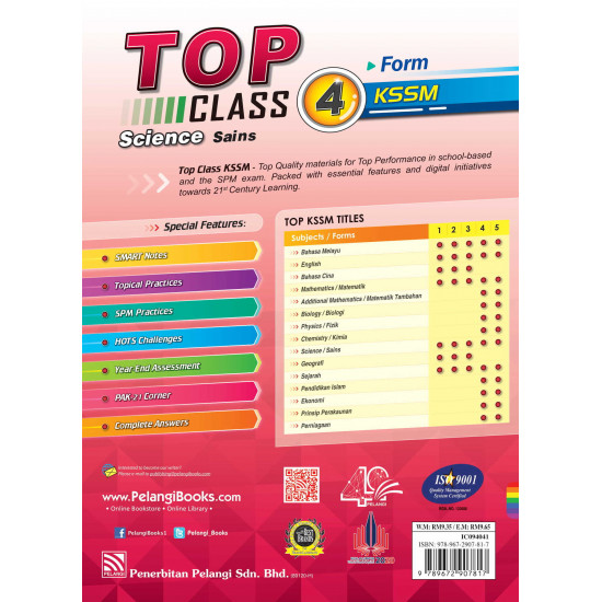 Top Class 2021 Science Form 4