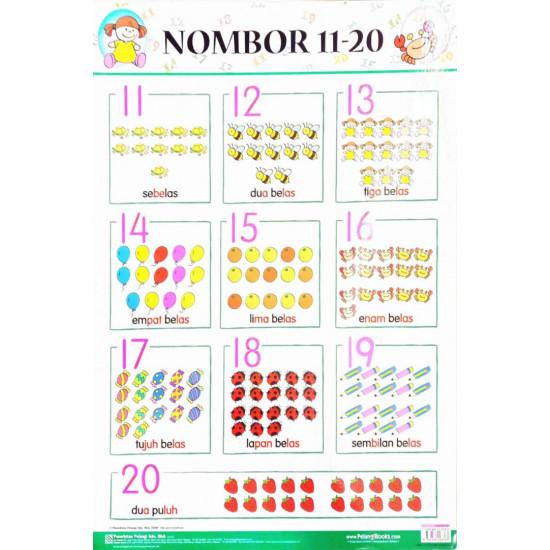 Carta- Nombor 11–20 (BM)