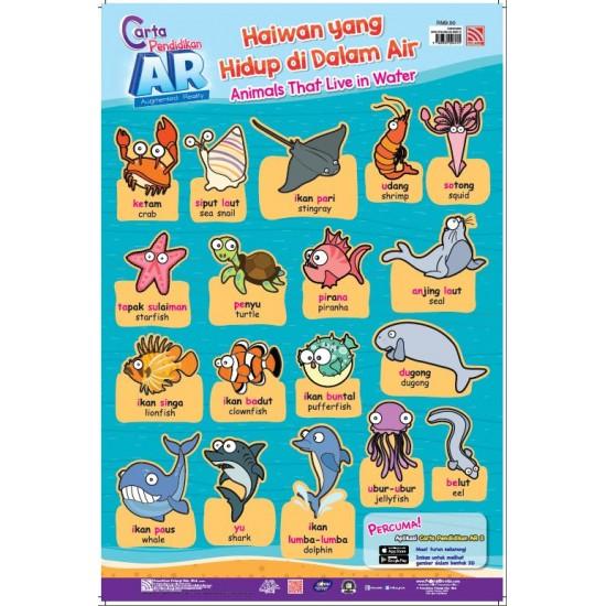 CARTA PENDIDIKAN AR (BM-BI) ANIMALS THAT LIVE IN WATER/HAIWAN YANG HIDUP DI DALAM AIR